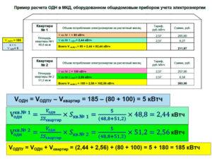 Расчет норматива одн по электроэнергии с 1 января 2020 года формула