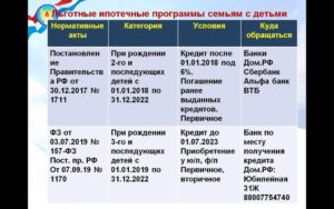 Выплаты детям войны в 2020 году в вологодской области