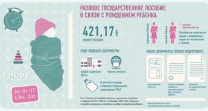 Выплаты москва при рождении первого