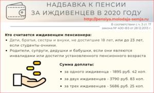Доплата пенсионеру за несовершеннолетнего ребенка в 2020 году