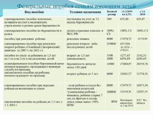 Документы для многодетным семьям на расширения г  омск 2020г