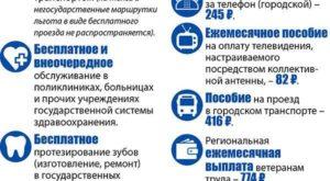 В ставропольском крае есть ли льгота ветеоану труда на оплату капремонта