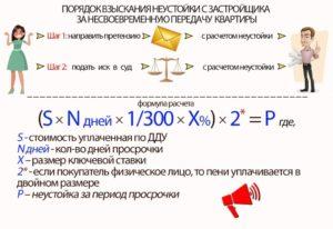 Рассчитать неустойку по дду калькулятор 2020 по периудам