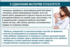 Кто является по российскому законодательству мать-одиночка