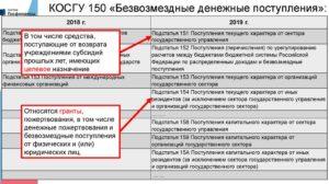 Изготовление информационного стенда косгу 2020