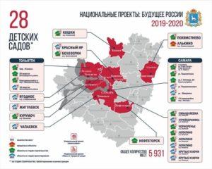 Количество мест в садик красноярск свердловский район 2020 год
