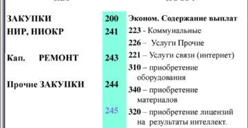 Есть ли статья косгу 212 в 2020 году