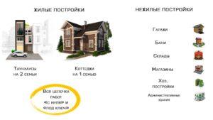 Как перевести жилое строение в жилой дом в снт в 2020 году