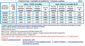 Крым артек путевки на 2020 год на апрель цена