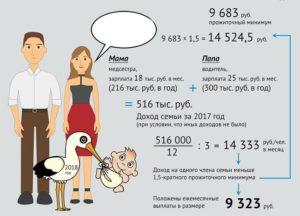 Калькулятор малоимущей семьи в 2020