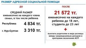 Размер адресной помощи в ростовской области в 2020