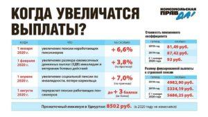 Выплаты пенсионерам мвд имеющим несовершеннолетних детей с 1 апреля 2020г