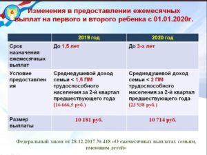 Выплаты за 2 ребенка в 2020 году в москве