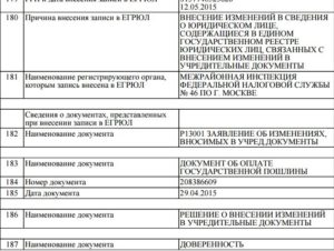 Госпошлина за регистрацию изменений в учредительные документы 2020