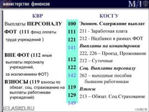 Косгу 271 с какими квр в 2020 году