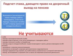 Как досрочно выйти по стажу на пенсию в россии