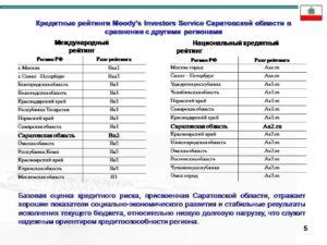 Районный коэффициент в саратовской области