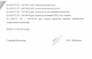 Косгу 222