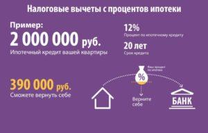Как начисляются возврат проценты на проценты ипотека