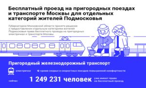 Бесплатный проезд на жд транспорте для пенсионеров в калуге 2020г