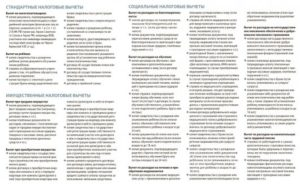 Артра в перечень лекарственных средств для налогового вычета 2020 весь список