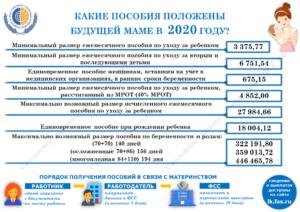 Выплаты за третьего саратов 2020