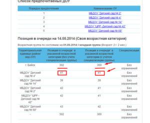 В электронной очередив садик статус распределен бийск