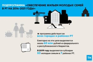 В 2020 году какой год постановки на учет обеспечивают жилищной субсидией военнослужащих форум