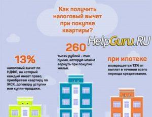 Возвращение 13 процентов при покупке квартиры от работодателя