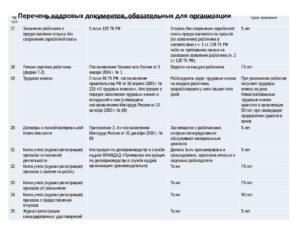 Документы по кадрам которые должны быть в каждой организации 2020