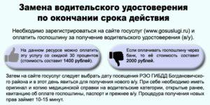 Замена водительского удостоверения сроки