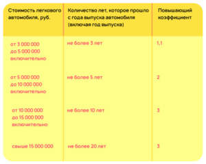 Расценки налога на воду для юридических лиц 2020 году