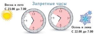 Во сколько комендантский час весной 2020