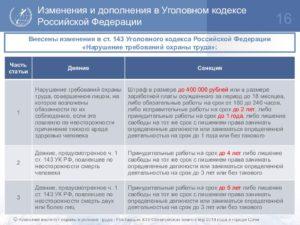 Новые поправки в ук рф по особо тяжким статьям