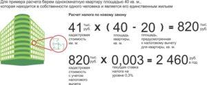 Рассчитать налог при продаже квартиры в 2020 году онлайн калькулятор
