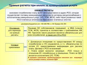 Оплата одн при прямых договорах с ресурсоснабжающими организациями 2020 год