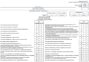Коды табеля учета рабочего времени 2020