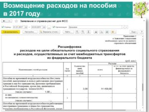 Документы для возмещения расходов в фсс в 2020 году