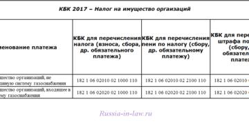 Пени на налог имущества косгу2020